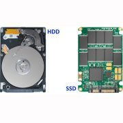 Remplacement Disque HDD-SSD iMac